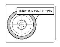 台車用車輪のタイヤ材質について