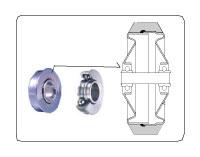 台車の車輪に使用されるベアリングについて