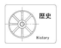 台車における車輪の歴史