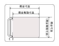 台車の積載重量と荷台寸法の関係について
